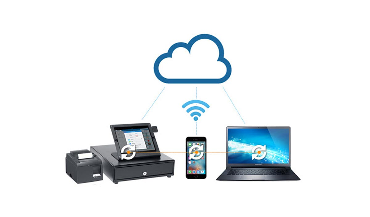 How cloud based POS ensures better management of inventory, sales ...