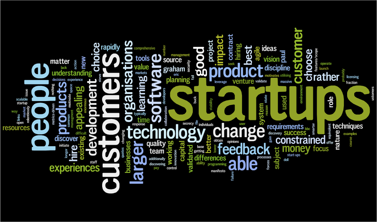 Budget 2021 To Incentivise Startups in the Country