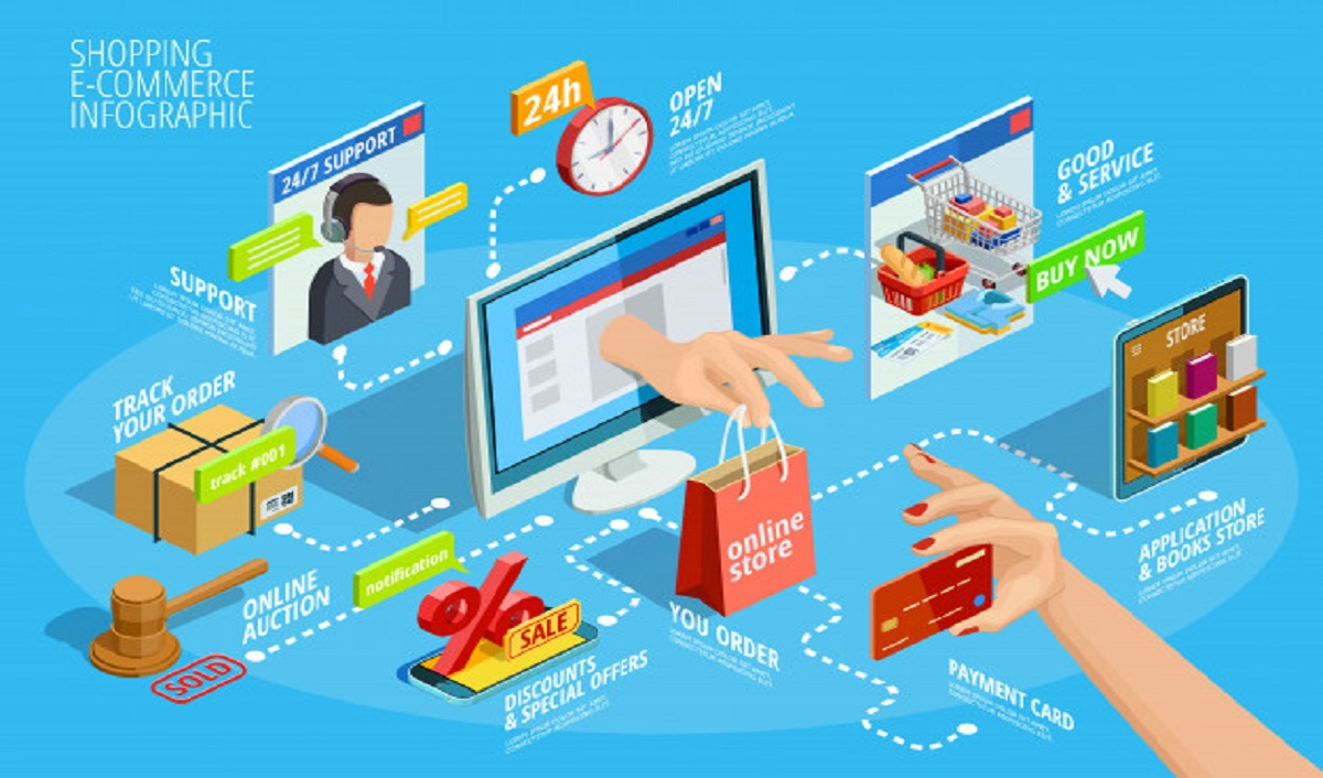 How Headless Commerce Improves Customer Experience