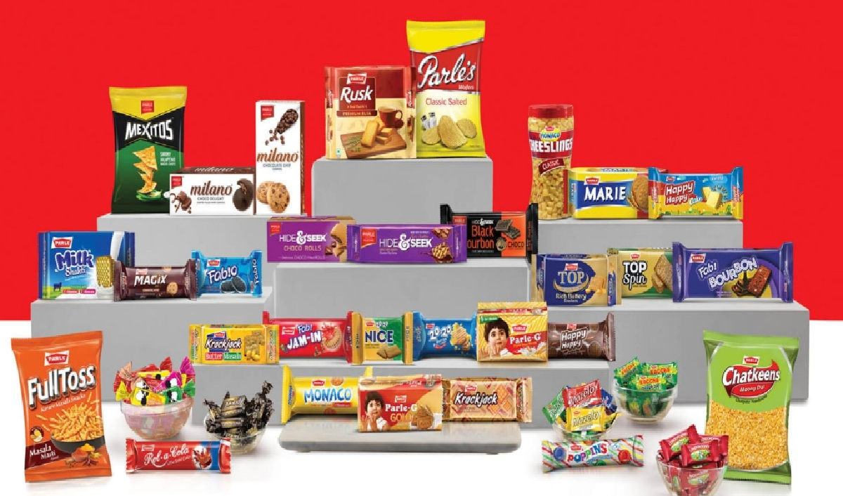 Parle Emerges as Preferred FMCG brand in India