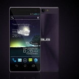 Asus unveils three new smartphones starting Rs 5,999