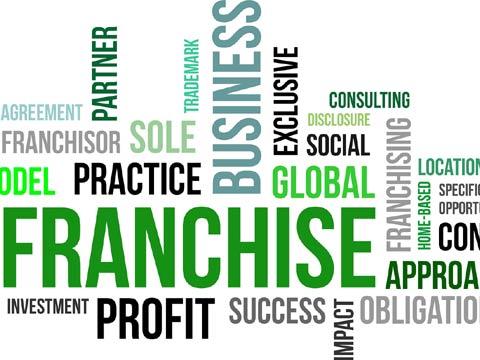 Eastern Indian franchise market