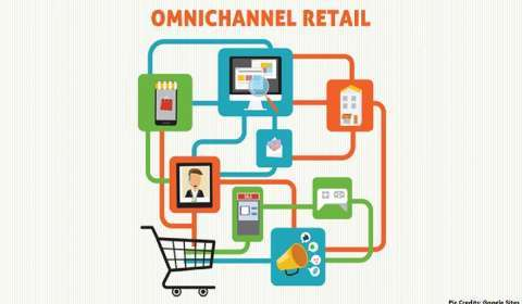 The Future of Omnichannel Retailing in India