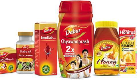 Dabur Posts 34 pc Rise in Net Profit to Rs 378 cr in March Quarter