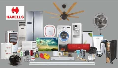 Havells India is Confident of Demand Revival