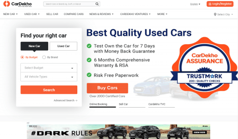 CarDekho Starts Online Retailing Service Of Pre-Owned Cars