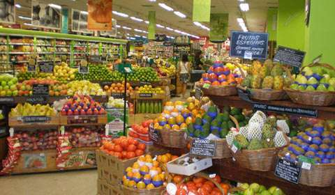 How Indian grocery business is becoming big?