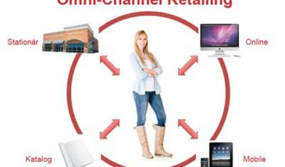 """Why Omni channel Retailing and Digital Payments are the Here to Stay"""